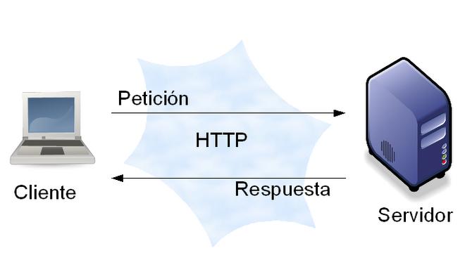 protocolo.png